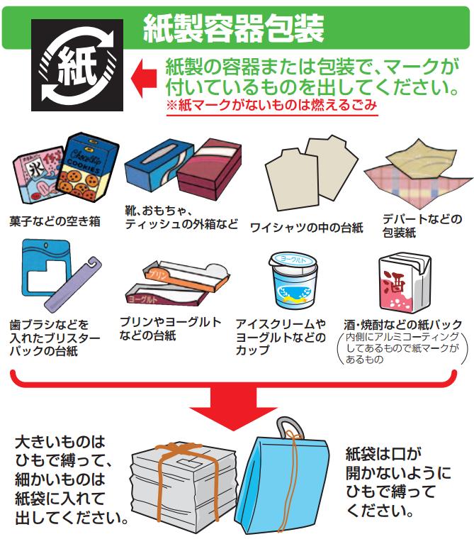 紙製容器包装の出し方