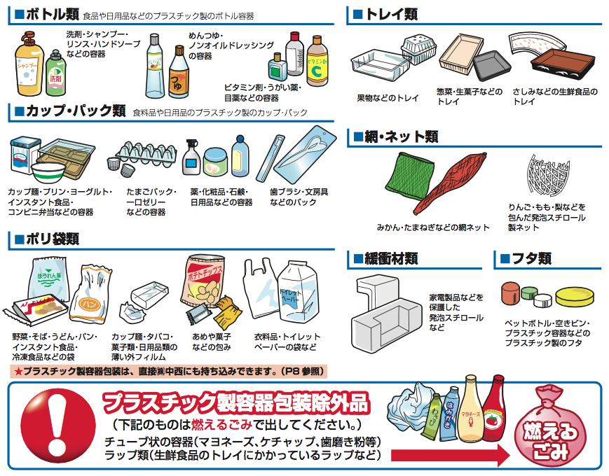 プラスチック製容器包装の出し方