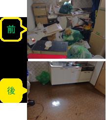 空き家の片付け(刈谷市30代男性)