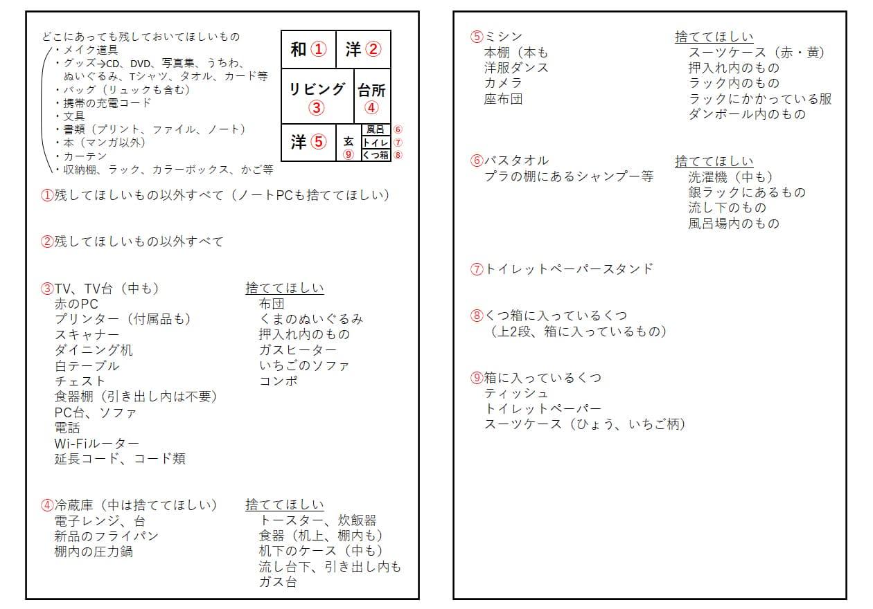 残す物リスト(イメージ図)