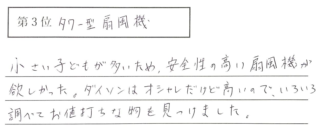 小田の回答、3位 タワー型扇風機 小さい子どもが多いため、安全性の高い扇風機が欲しかった。ダイソンはオシャレだけど高いので、いろいろ調べてお値打ちな物を見つけました。