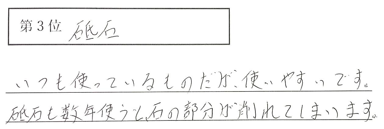 竹内の回答、3位 砥石 いつも使っているものだが、使いやすいです。砥石も数年使うと、石の部分が削れてしまいます。